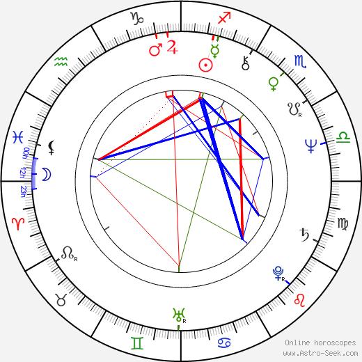 Marleen Gorris день рождения гороскоп, Marleen Gorris Натальная карта онлайн