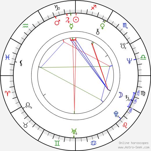 Michal Janek tema natale, oroscopo, Michal Janek oroscopi gratuiti, astrologia