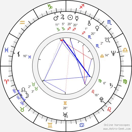 Randy Smith birth chart, biography, wikipedia 2019, 2020