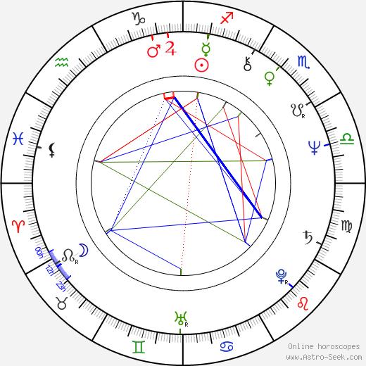 Randy Smith birth chart, Randy Smith astro natal horoscope, astrology