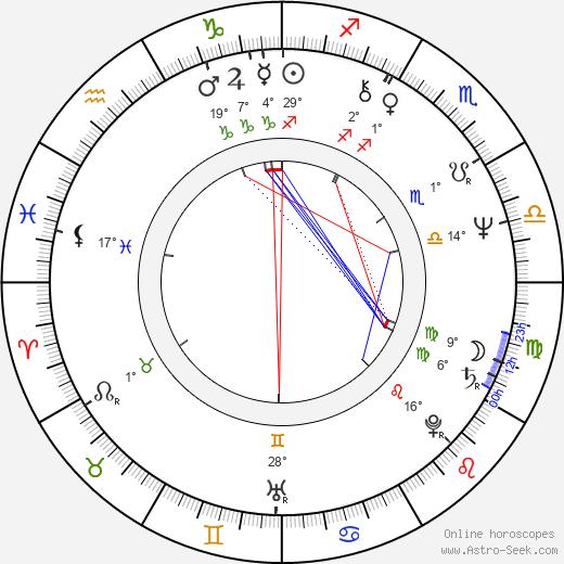 Raymond Singer birth chart, biography, wikipedia 2020, 2021