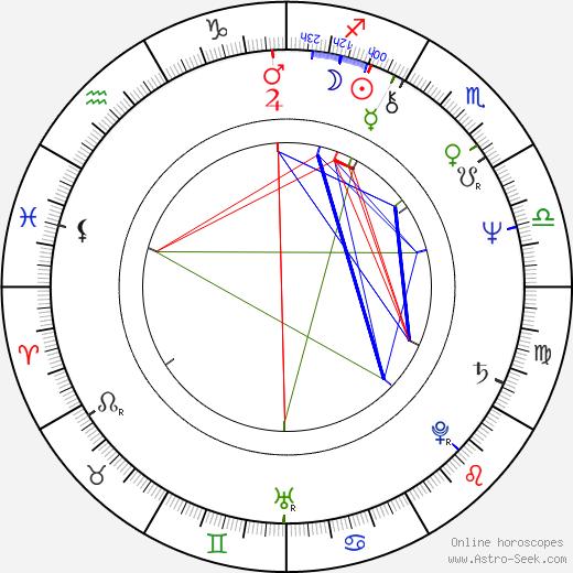 Remo Girone tema natale, oroscopo, Remo Girone oroscopi gratuiti, astrologia