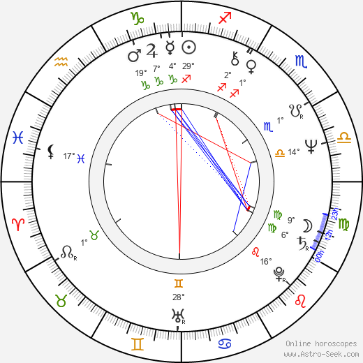 Samuel L. Jackson birth chart, biography, wikipedia 2018, 2019