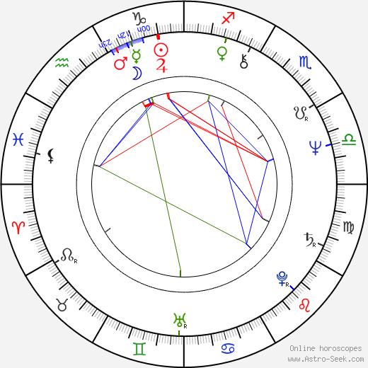 Zdenka Dopitová tema natale, oroscopo, Zdenka Dopitová oroscopi gratuiti, astrologia