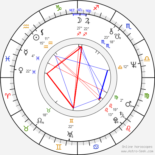 Christopher Guest birth chart, biography, wikipedia 2020, 2021