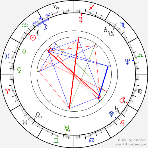 Florinda Meza García birth chart, Florinda Meza García astro natal horoscope, astrology