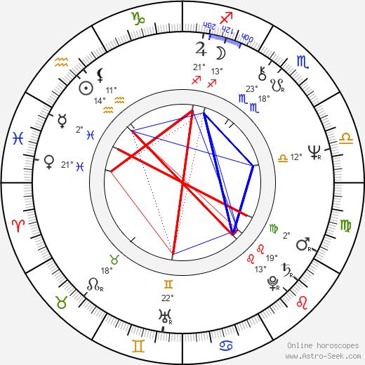 Frank Wills birth chart, biography, wikipedia 2019, 2020