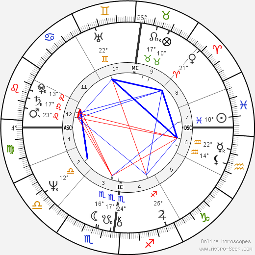 Gérard Darmon birth chart, biography, wikipedia 2019, 2020