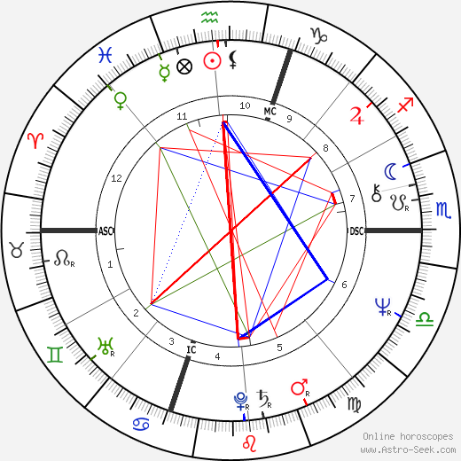 Gilbert Collard tema natale, oroscopo, Gilbert Collard oroscopi gratuiti, astrologia