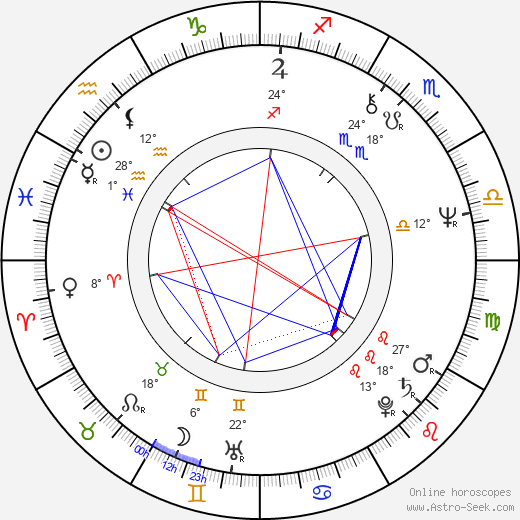Gilbert Sicotte birth chart, biography, wikipedia 2019, 2020