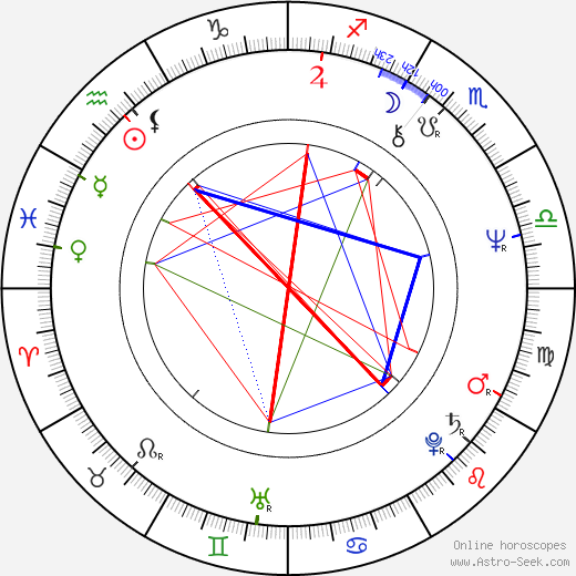 Хеннинг Манкель Henning Mankell день рождения гороскоп, Henning Mankell Натальная карта онлайн