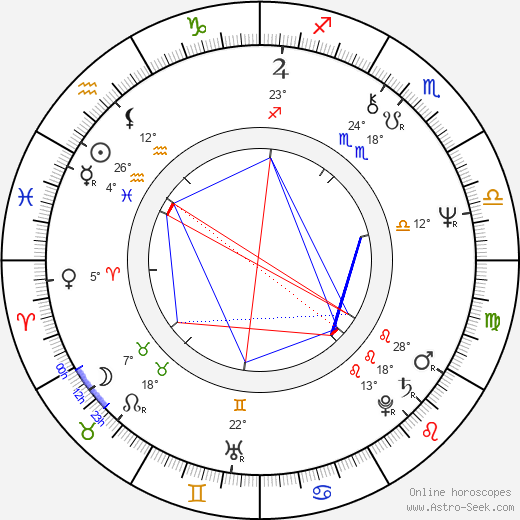 Jaromír Hanzlík birth chart, biography, wikipedia 2019, 2020