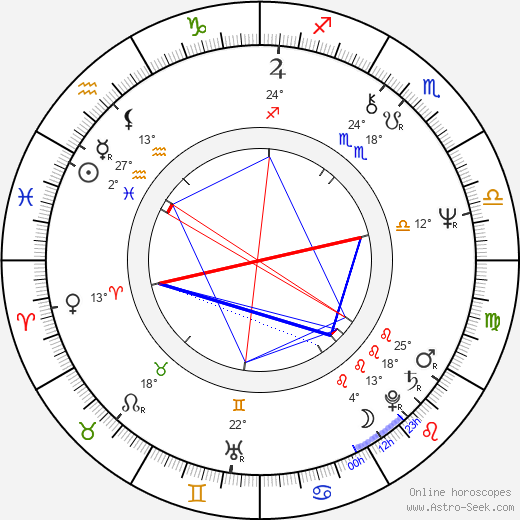 Joe Cortese birth chart, biography, wikipedia 2019, 2020