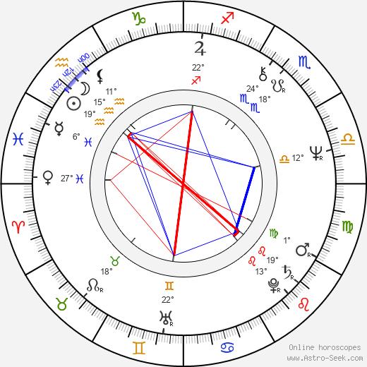 Joe Ely birth chart, biography, wikipedia 2020, 2021