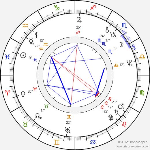 Mercedes Ruehl birth chart, biography, wikipedia 2020, 2021