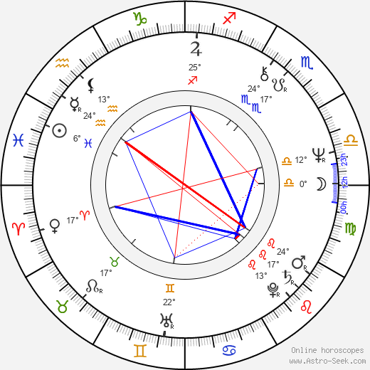 Rumen Petkov birth chart, biography, wikipedia 2017, 2018