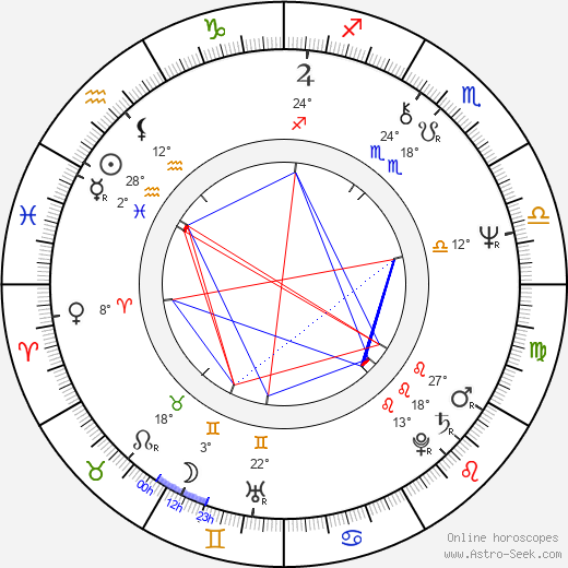 Sinéad Cusack birth chart, biography, wikipedia 2019, 2020
