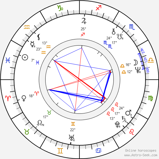 Terry O'Neill birth chart, biography, wikipedia 2020, 2021