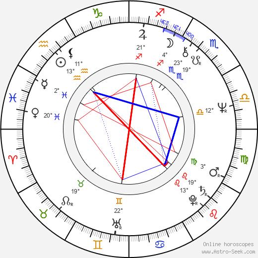 Thomas Rosales Jr. birth chart, biography, wikipedia 2018, 2019