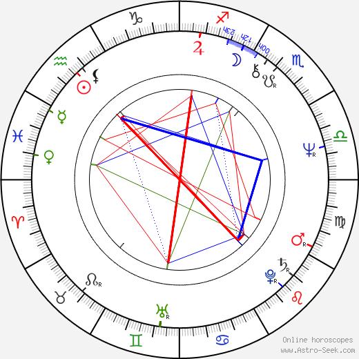 Thomas Rosales Jr. astro natal birth chart, Thomas Rosales Jr. horoscope, astrology