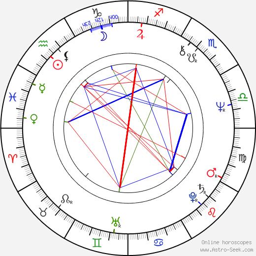 Tiger Chung Lee astro natal birth chart, Tiger Chung Lee horoscope, astrology