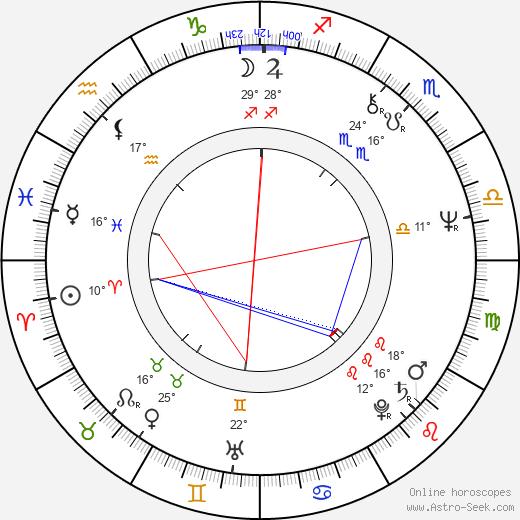 Adrian Enescu birth chart, biography, wikipedia 2020, 2021