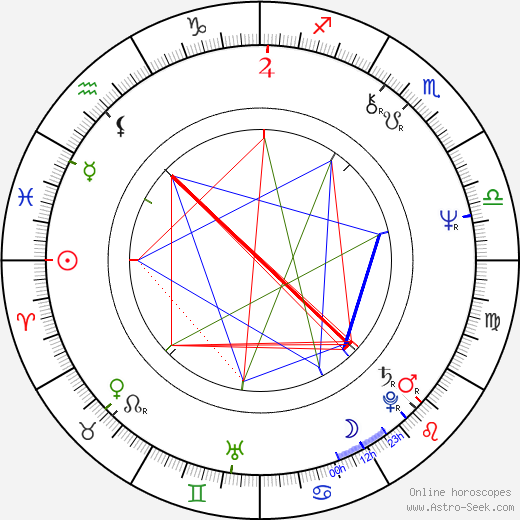 Bobby Orr astro natal birth chart, Bobby Orr horoscope, astrology