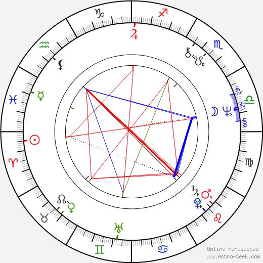 Бонни Беделиа Bonnie Bedelia день рождения гороскоп, Bonnie Bedelia Натальная карта онлайн