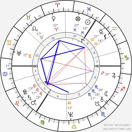 Brigitte Stoefs tema natale, biography, Biografia da Wikipedia 2020, 2021