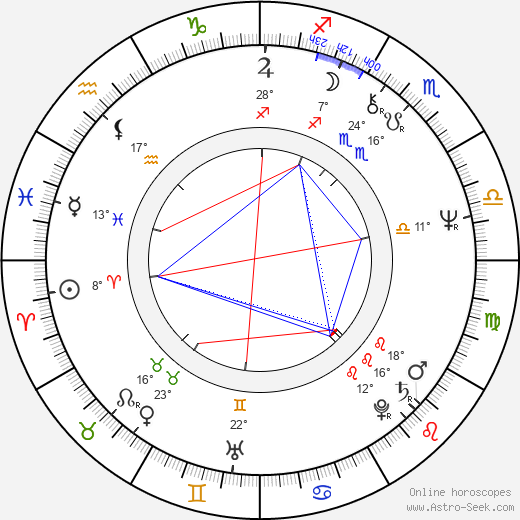 Bud Cort birth chart, biography, wikipedia 2019, 2020