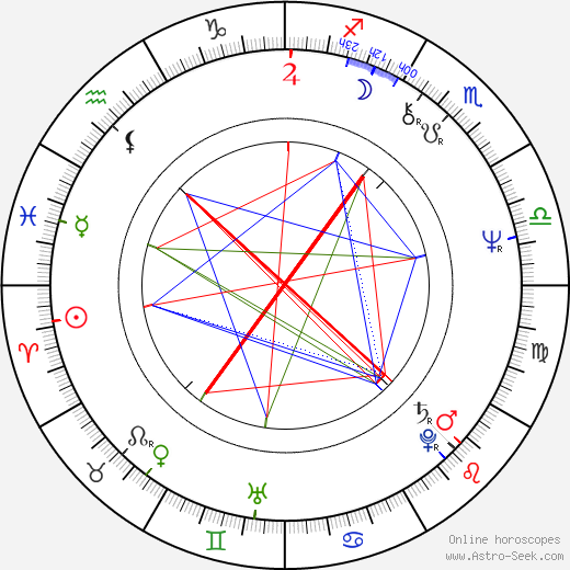 Bud Cort astro natal birth chart, Bud Cort horoscope, astrology