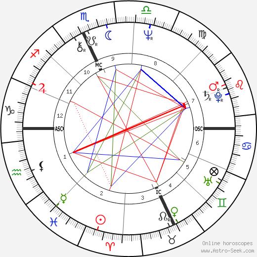 Dana Foster Hersey tema natale, oroscopo, Dana Foster Hersey oroscopi gratuiti, astrologia
