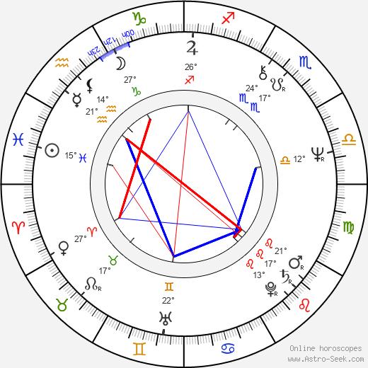 Dieter Schidor birth chart, biography, wikipedia 2020, 2021