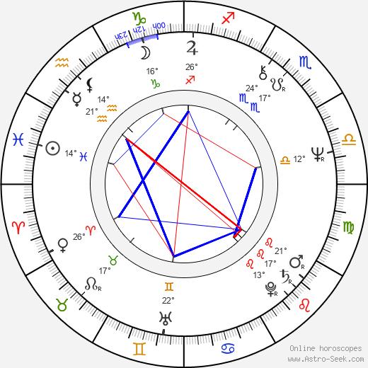 Eddy Grant birth chart, biography, wikipedia 2020, 2021