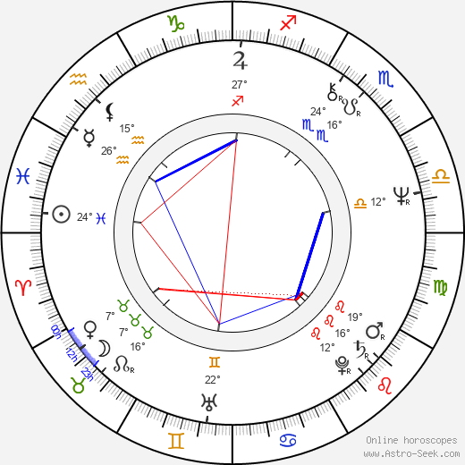 James Nachtwey birth chart, biography, wikipedia 2020, 2021