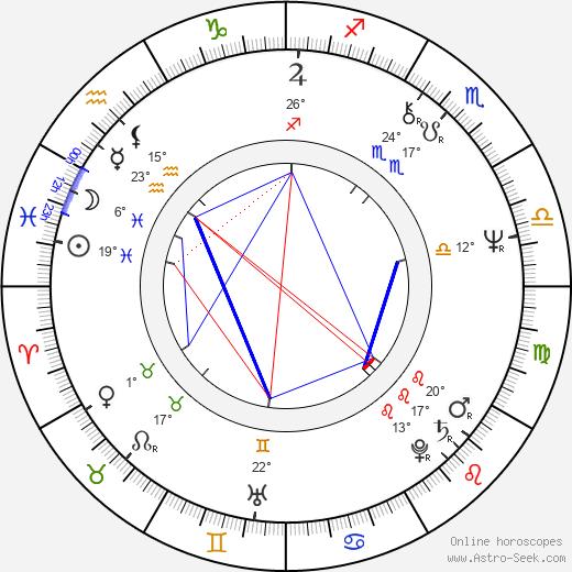 Jeffrey Osborne birth chart, biography, wikipedia 2020, 2021
