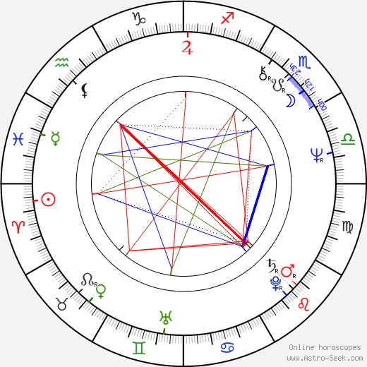 Jens-Peter Bonde tema natale, oroscopo, Jens-Peter Bonde oroscopi gratuiti, astrologia