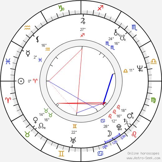 John de Lancie birth chart, biography, wikipedia 2020, 2021