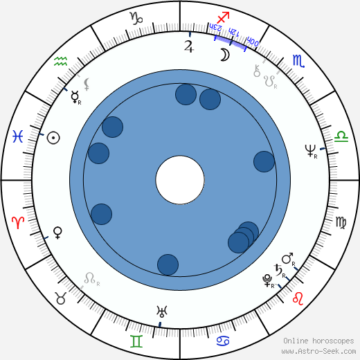 Krzysztof Majchrzak wikipedia, horoscope, astrology, instagram