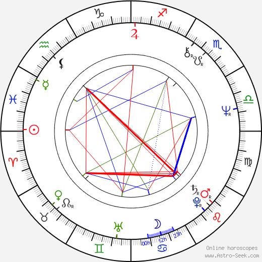 Mary Catherine Wright tema natale, oroscopo, Mary Catherine Wright oroscopi gratuiti, astrologia