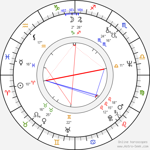 Rhea Perlman birth chart, biography, wikipedia 2019, 2020