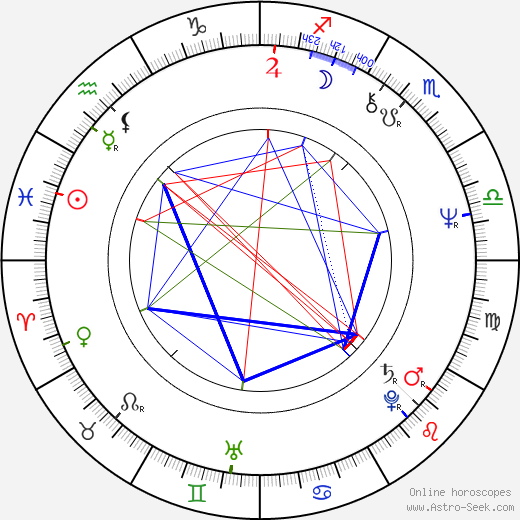 Rory Gallagher astro natal birth chart, Rory Gallagher horoscope, astrology