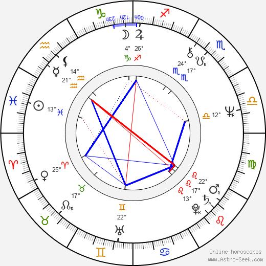 Shakin' Stevens birth chart, biography, wikipedia 2019, 2020