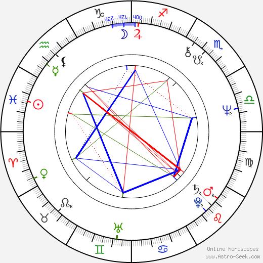 Shakin' Stevens birth chart, Shakin' Stevens astro natal horoscope, astrology