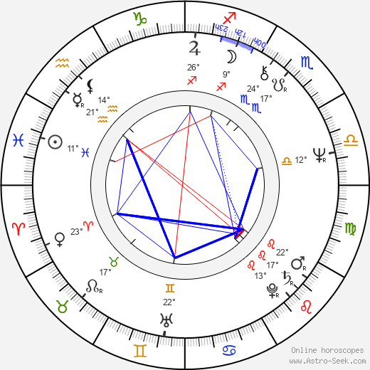 Terence Ryan birth chart, biography, wikipedia 2020, 2021