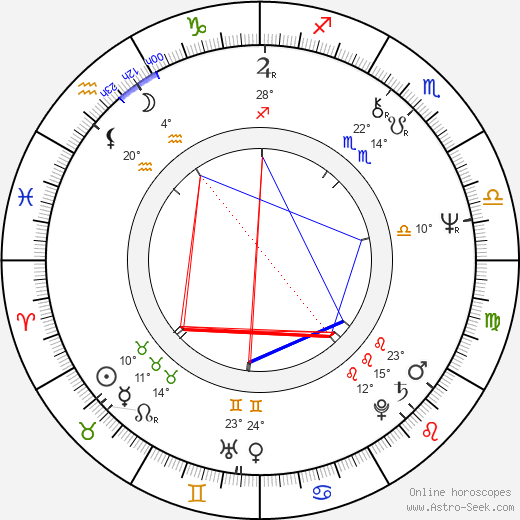 Allan Arkush birth chart, biography, wikipedia 2019, 2020