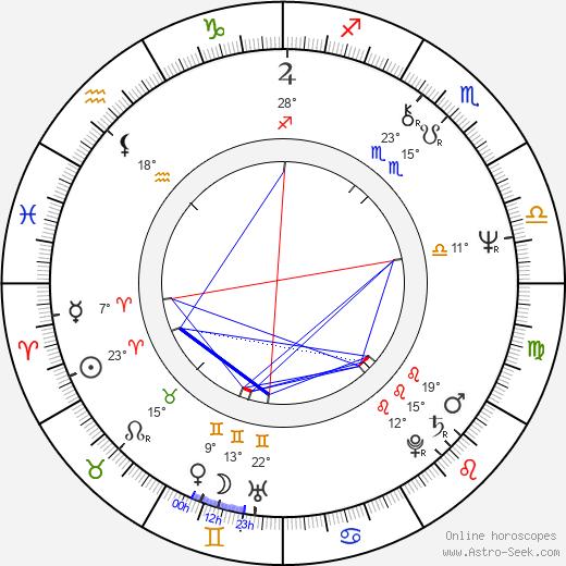 Amy Robinson birth chart, biography, wikipedia 2018, 2019