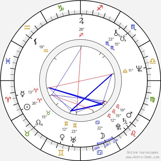 Anita Carey birth chart, biography, wikipedia 2020, 2021
