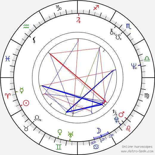 Anita Carey birth chart, Anita Carey astro natal horoscope, astrology