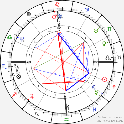 Arnie Robinson tema natale, oroscopo, Arnie Robinson oroscopi gratuiti, astrologia
